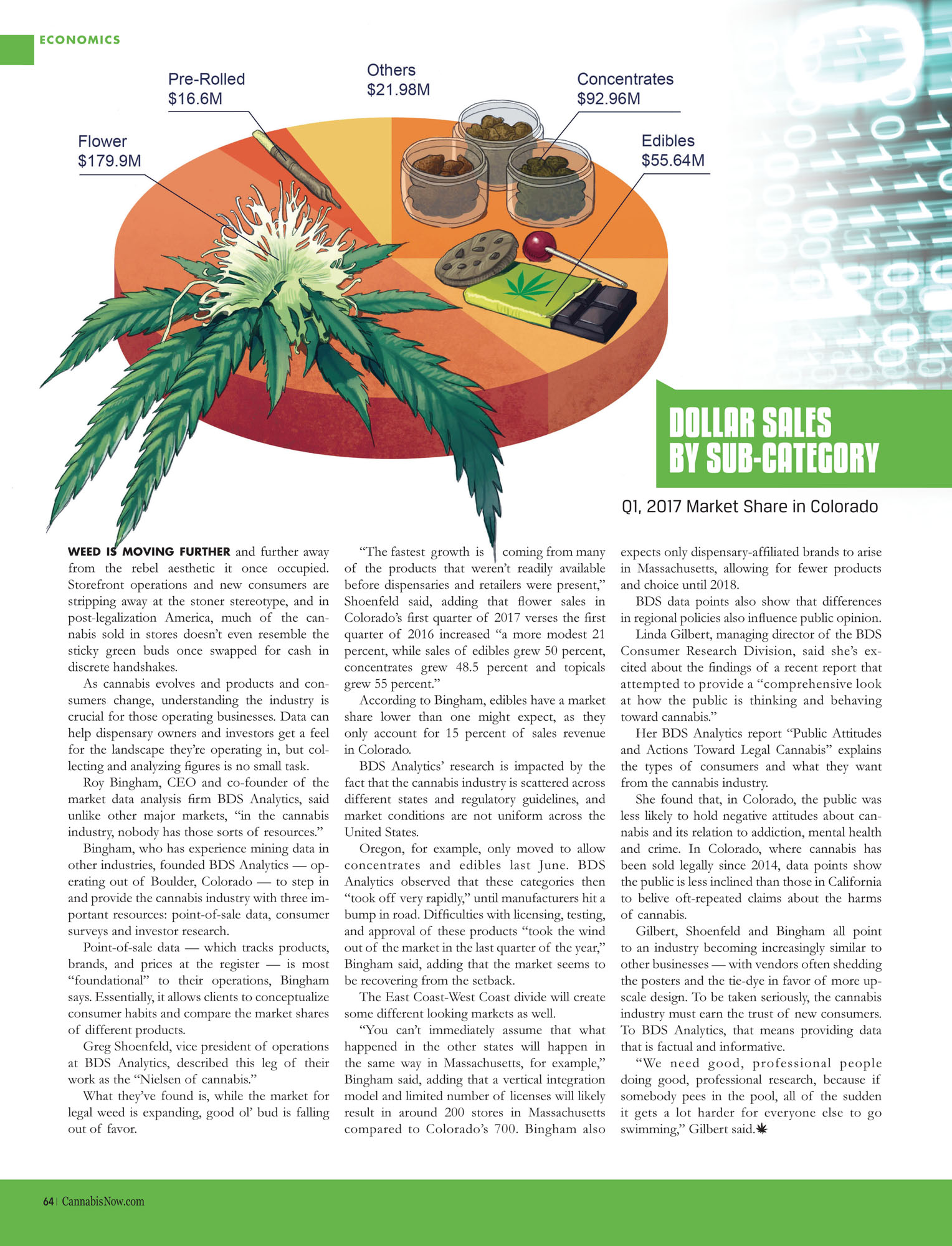 Daniel Garcia Art Illustration Editorial Cannabis Marijuana Delivery Logistics USA California 03